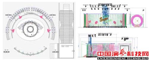 Stage lighting design television program