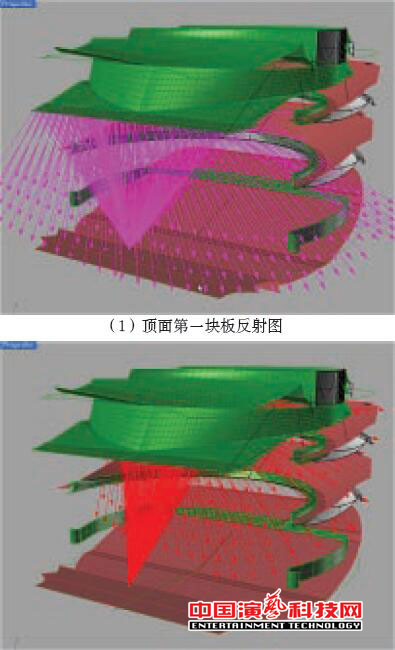 Design the acoustics of the Auditorium in the Theater of Minnan