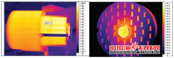How to do LED lighting cooling effect of a good state