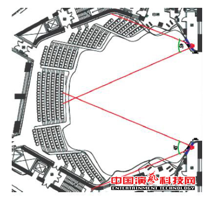 How to design the sound field of Guangzhou Grand Theater