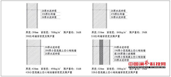 五大措施演播室噪声控制效果图