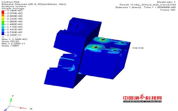 新型舞台灯光结构柔性连接结构的动力学分析效果图