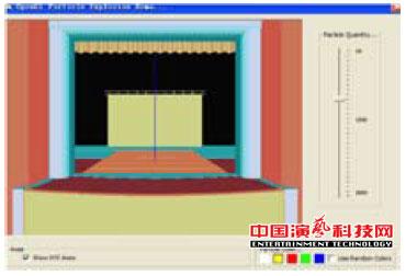 监控的五大技术演艺网络舞台灯光效果图