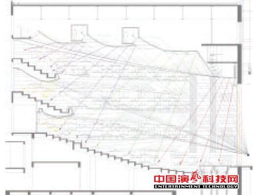 设计闽南大戏院观众厅的声学效果图