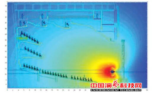 如何设计广州大剧院的声场效果图