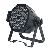 LED帕灯类别