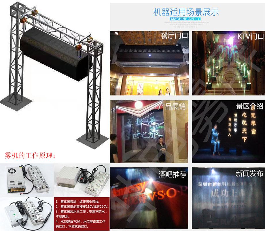 虚实结合、裸眼3D吊挂式水雾屏、多介质雾帘投影简介