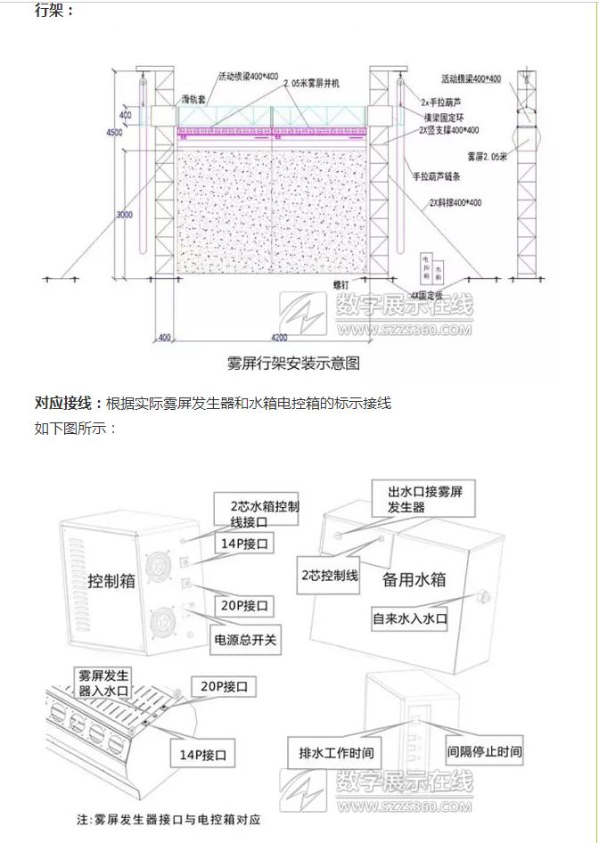 雾屏/雾幕机和投影仪安装示意图介绍效果图
