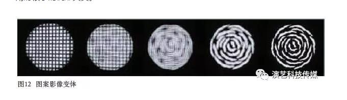 2018年火热LED摇头灯效果图
