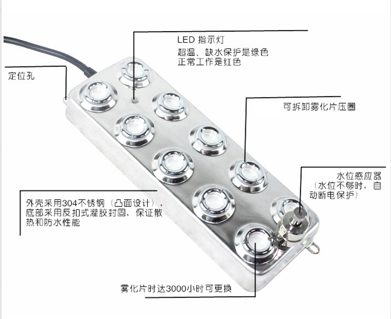 解读雾屏里重要部件雾化器的使用方法效果图