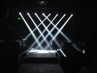 如何选购光束灯效果图