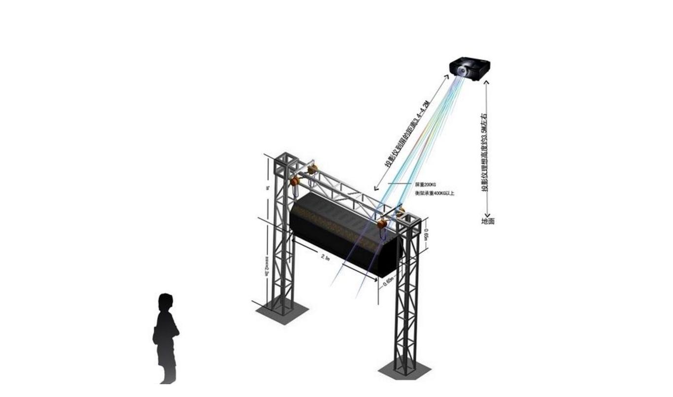 雾幕机/水雾机的投影机整体结构